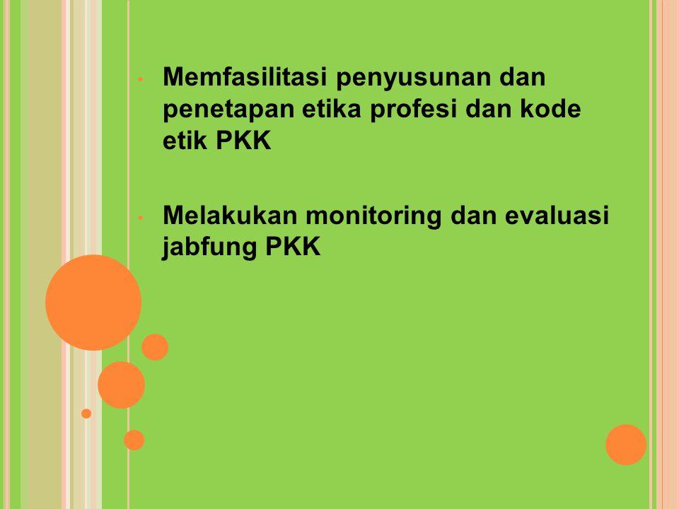 Memfasilitasi penyusunan dan penetapan etika profesi dan kode etik PKK Melakukan monitoring dan evaluasi jabfung PKK