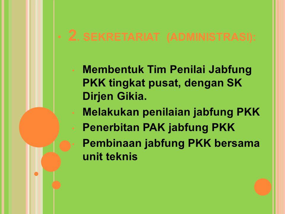 2. SEKRETARIAT (ADMINISTRASI): Membentuk Tim Penilai Jabfung PKK tingkat pusat, dengan SK Dirjen Gikia. Melakukan penilaian jabfung PKK Penerbitan PAK