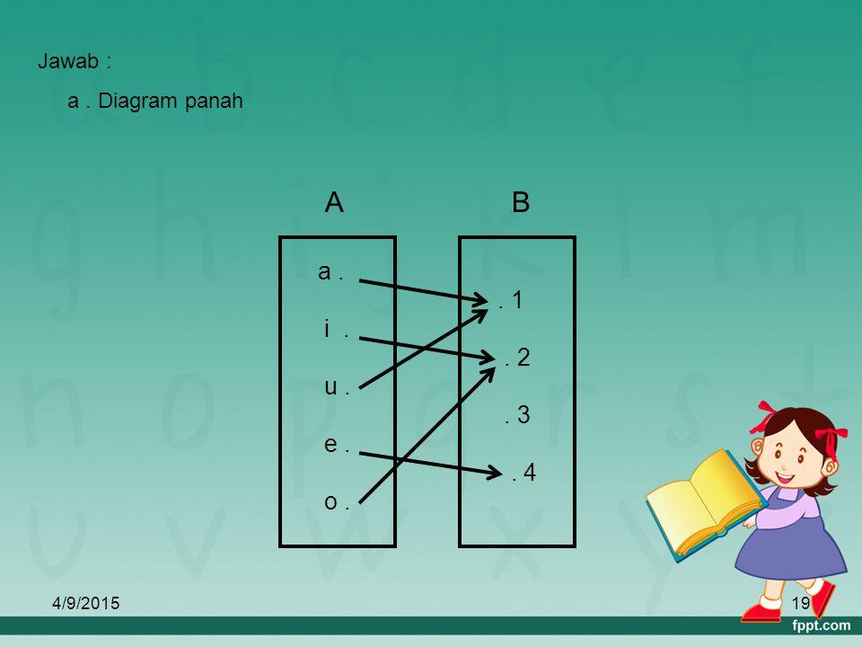 4/9/201518 Suatu fungsi juga dapat dinyatakan dengan tiga cara yaitu dengan diagram panah, diagram cartesius, dan himpunan pasangan berurutan. Contoh