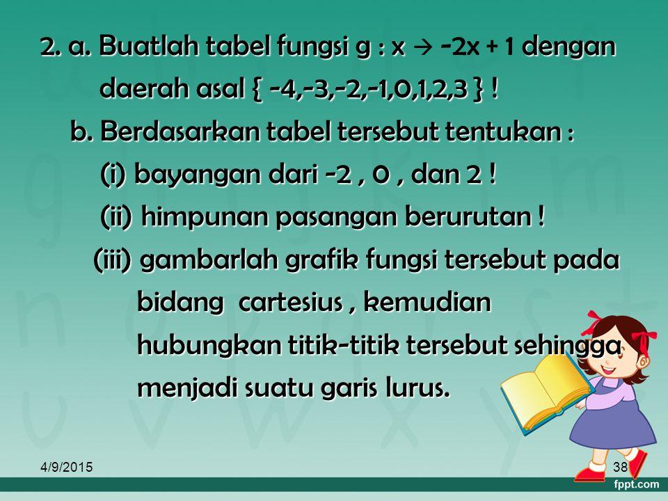 4/9/201537 Grafiknya : f (x) = x + 1, x c (0,1,2,3,4,5) {(0,1),(1,2),(2,3),(3,4),(4,5),(5,6)} Grafiknya : f (x) = x + 1, x  c (0,1,2,3,4,5) {(0,1),(1