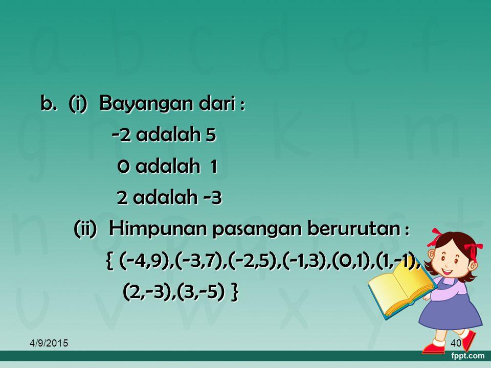 4/9/201539 Jawab : a. g (x) = - 2x + 1 a. g (x) = - 2x + 1 1 x-4-3-201 23 -2x 1 g (x) 86420 -2-4 -6 1 97 5 3 -3-5 1 11 111 1