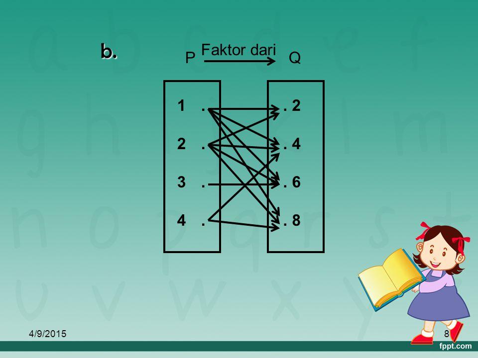 4/9/20157 2. Diketahui P = { 1, 2, 3, 4 } dan Q = { 2, 4, 6, 8 }. Gambarlah diagram panah yang menyatakan relasi dari P dan Q dengan hubungan : a. Set