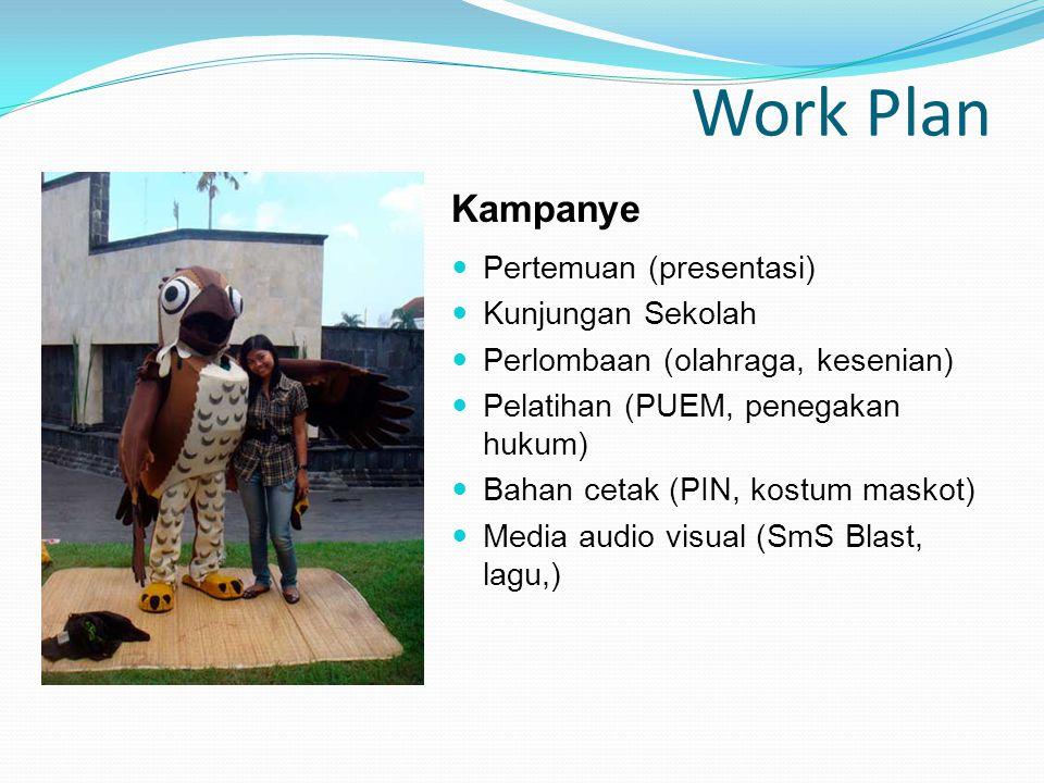 Work Plan Kampanye Pertemuan (presentasi) Kunjungan Sekolah Perlombaan (olahraga, kesenian) Pelatihan (PUEM, penegakan hukum) Bahan cetak (PIN, kostum maskot) Media audio visual (SmS Blast, lagu,)