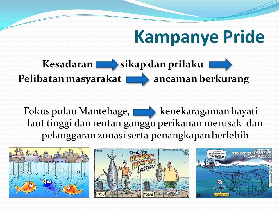 Kampanye Pride Kesadaran sikap dan prilaku Pelibatan masyarakat ancaman berkurang Fokus pulau Mantehage, kenekaragaman hayati laut tinggi dan rentan ganggu perikanan merusak dan pelanggaran zonasi serta penangkapan berlebih