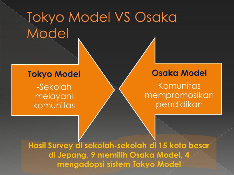 Tokyo Model -Sekolah melayani komunitas Osaka Model Komunitas mempromosikan pendidikan Hasil Survey di sekolah-sekolah di 15 kota besar di Jepang, 9 memilih Osaka Model, 4 mengadopsi sistem Tokyo Model