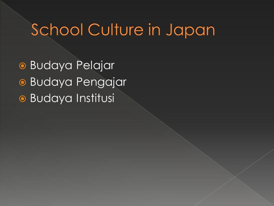  Budaya Pelajar  Budaya Pengajar  Budaya Institusi