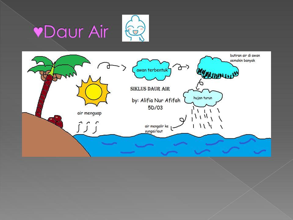  Air yang ada di permukaan bumi mengalami penguapan, yaitu berubah menjadi uap air.
