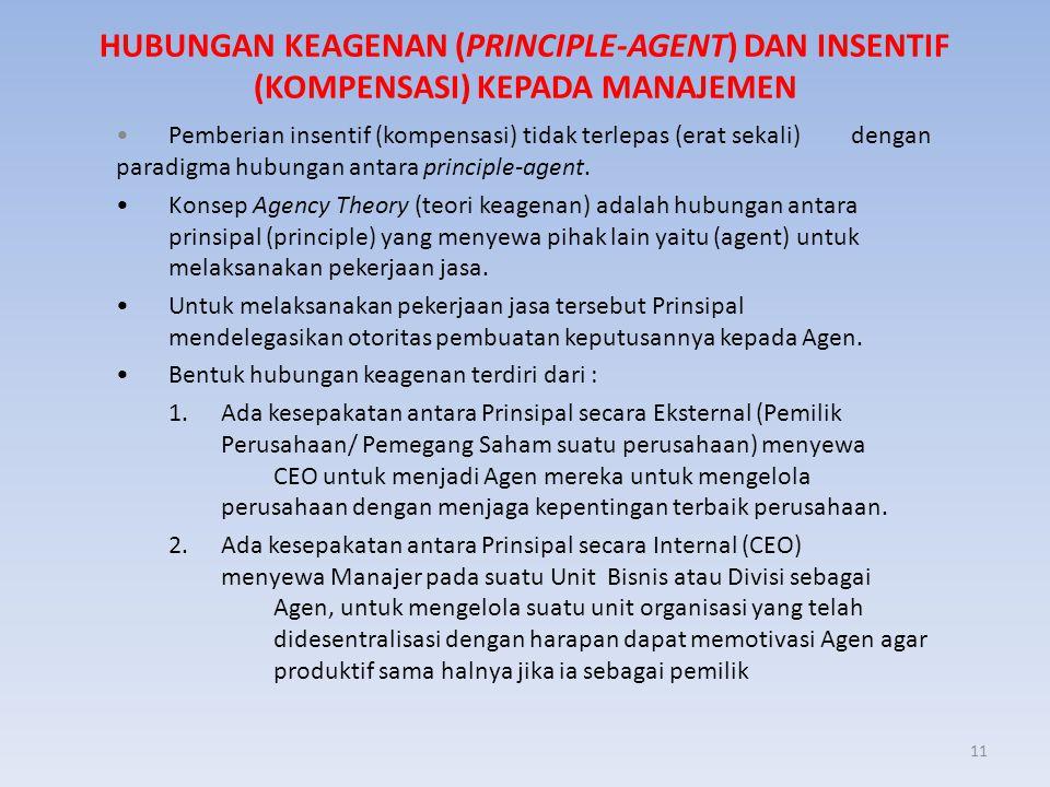 11 HUBUNGAN KEAGENAN (PRINCIPLE-AGENT) DAN INSENTIF (KOMPENSASI) KEPADA MANAJEMEN Pemberian insentif (kompensasi) tidak terlepas (erat sekali) dengan