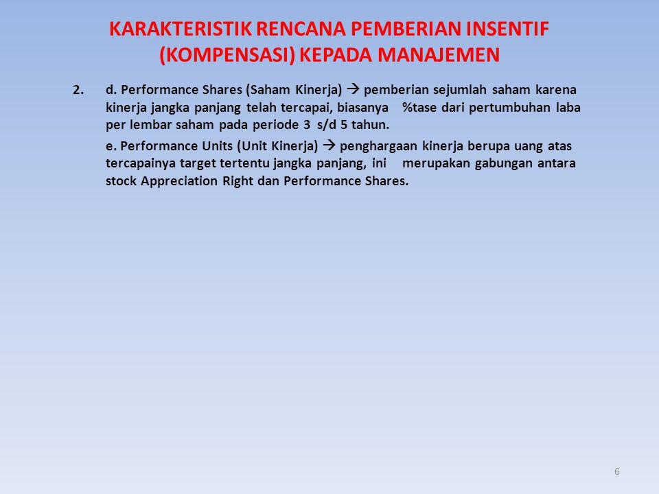 6 KARAKTERISTIK RENCANA PEMBERIAN INSENTIF (KOMPENSASI) KEPADA MANAJEMEN 2.d. Performance Shares (Saham Kinerja)  pemberian sejumlah saham karena kin