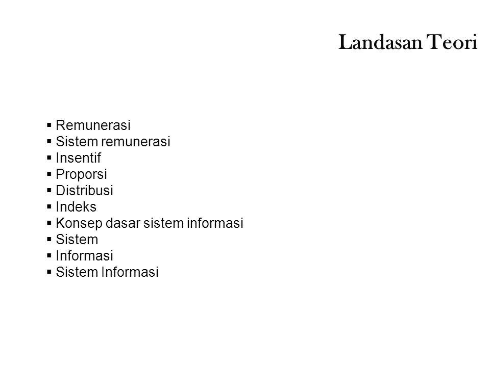Landasan Teori  Remunerasi  Sistem remunerasi  Insentif  Proporsi  Distribusi  Indeks  Konsep dasar sistem informasi  Sistem  Informasi  Sis