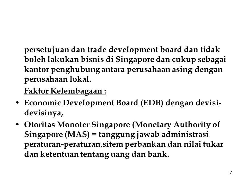 7 persetujuan dan trade development board dan tidak boleh lakukan bisnis di Singapore dan cukup sebagai kantor penghubung antara perusahaan asing dengan perusahaan lokal.