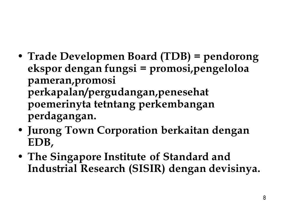 8 Trade Developmen Board (TDB) = pendorong ekspor dengan fungsi = promosi,pengeloloa pameran,promosi perkapalan/pergudangan,penesehat poemerinyta tetntang perkembangan perdagangan.