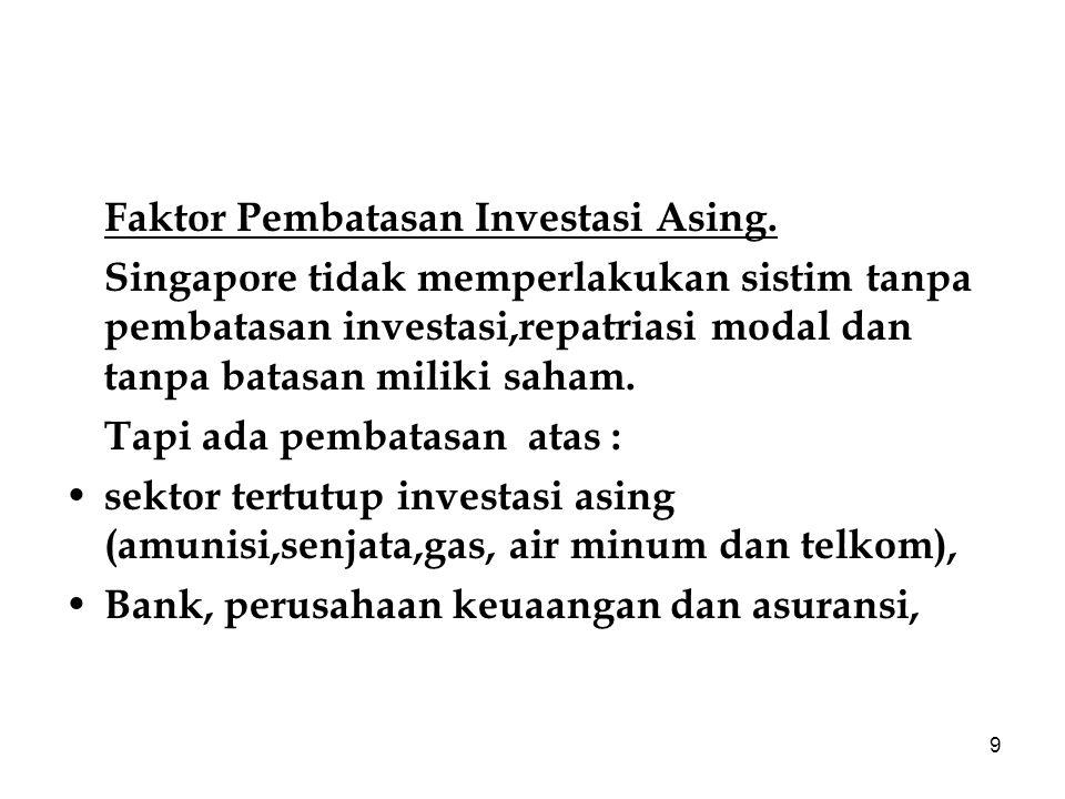 9 Faktor Pembatasan Investasi Asing.