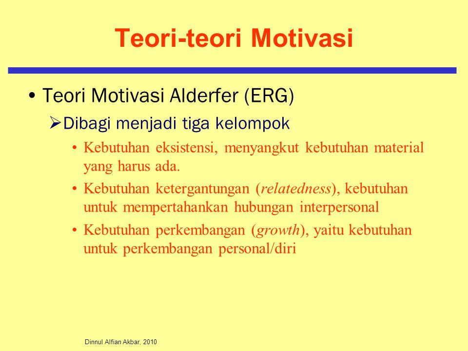 Dinnul Alfian Akbar, 2010 Teori-teori Motivasi Teori Motivasi Alderfer (ERG)  Dibagi menjadi tiga kelompok Kebutuhan eksistensi, menyangkut kebutuhan