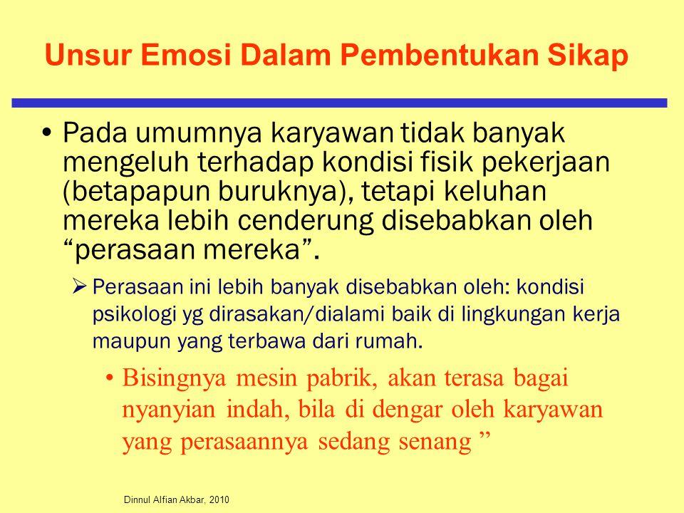 Dinnul Alfian Akbar, 2010 Unsur Emosi Dalam Pembentukan Sikap Pada umumnya karyawan tidak banyak mengeluh terhadap kondisi fisik pekerjaan (betapapun