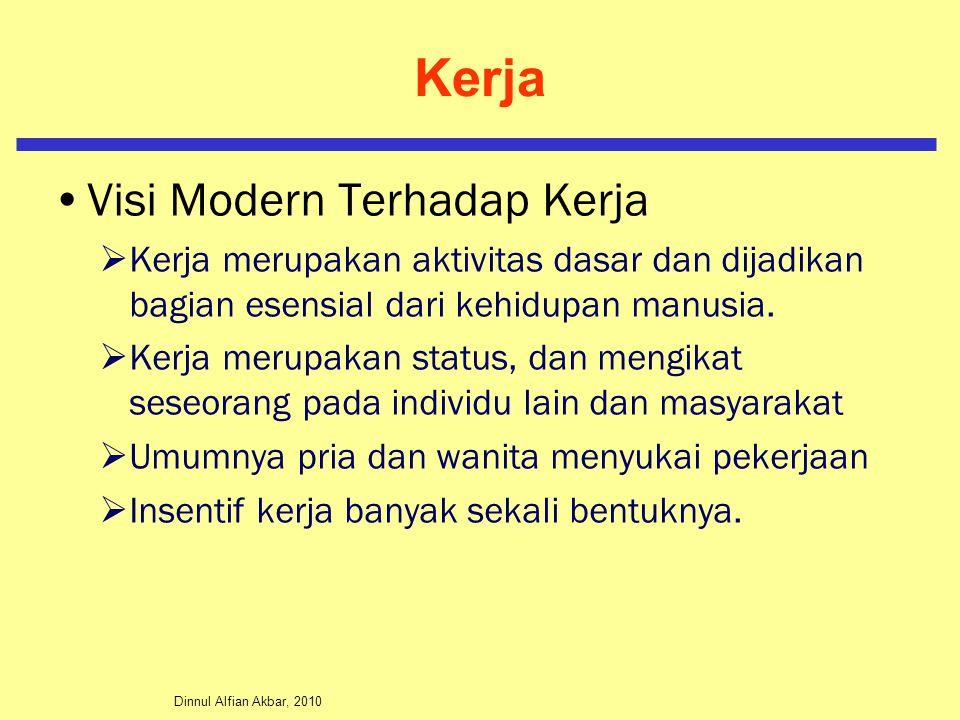 Dinnul Alfian Akbar, 2010 Kerja Visi Modern Terhadap Kerja  Kerja merupakan aktivitas dasar dan dijadikan bagian esensial dari kehidupan manusia.  K