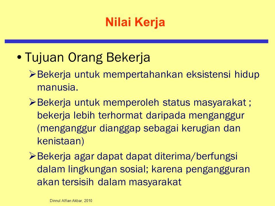 Dinnul Alfian Akbar, 2010 Nilai Kerja Tujuan Orang Bekerja  Bekerja untuk mempertahankan eksistensi hidup manusia.  Bekerja untuk memperoleh status