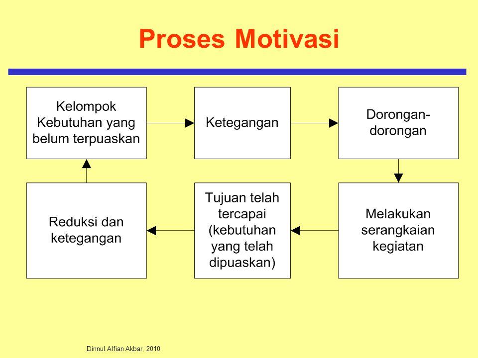 Dinnul Alfian Akbar, 2010 Unsur Emosi Dalam Pembentukan Sikap Yang Harus Diperhatikan Manajer  Mengapa dan apa sebabnya karyawan menginginkan sesuatu atau menolak sesuatu.