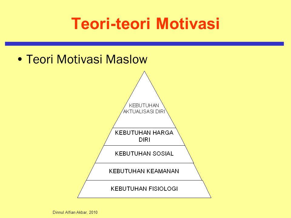 Dinnul Alfian Akbar, 2010 Teori-teori Motivasi Teori Motivasi Alderfer (ERG)  Dibagi menjadi tiga kelompok Kebutuhan eksistensi, menyangkut kebutuhan material yang harus ada.