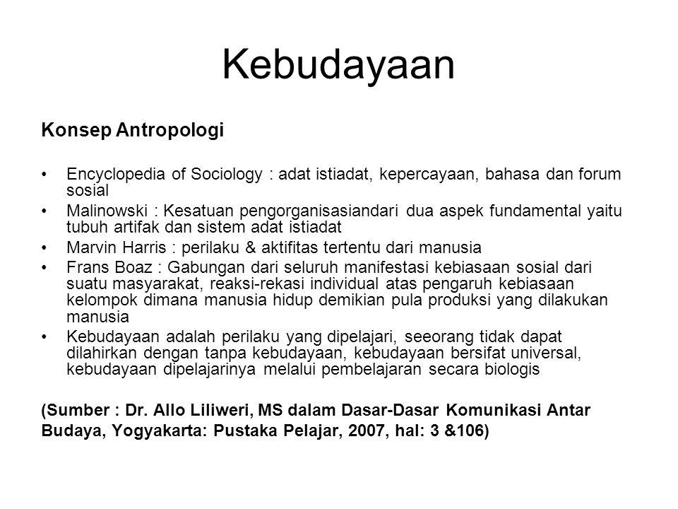 Kebudayaan Konsep Antropologi Encyclopedia of Sociology : adat istiadat, kepercayaan, bahasa dan forum sosial Malinowski : Kesatuan pengorganisasianda