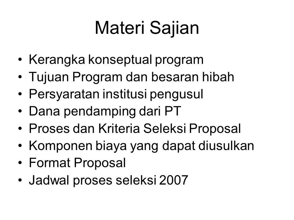 Materi Sajian Kerangka konseptual program Tujuan Program dan besaran hibah Persyaratan institusi pengusul Dana pendamping dari PT Proses dan Kriteria Seleksi Proposal Komponen biaya yang dapat diusulkan Format Proposal Jadwal proses seleksi 2007