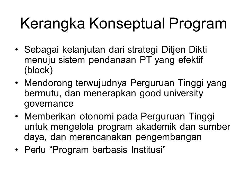 Kerangka Konseptual Program Sebagai kelanjutan dari strategi Ditjen Dikti menuju sistem pendanaan PT yang efektif (block) Mendorong terwujudnya Pergur