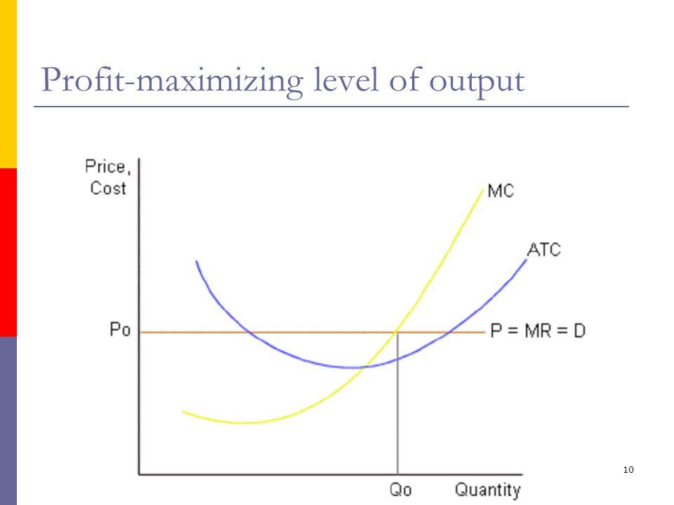 ika/unika10 Profit-maximizing level of output