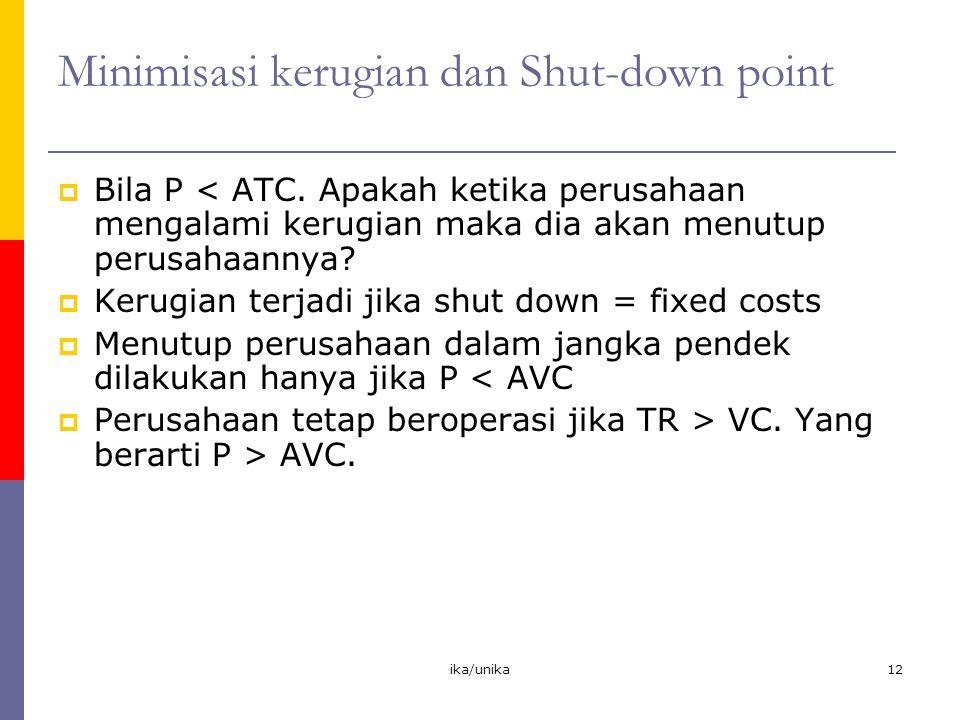 ika/unika12 Minimisasi kerugian dan Shut-down point  Bila P < ATC. Apakah ketika perusahaan mengalami kerugian maka dia akan menutup perusahaannya? 