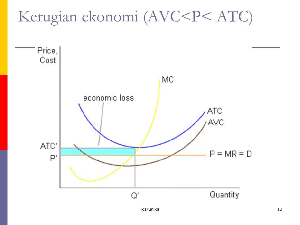 ika/unika13 Kerugian ekonomi (AVC<P< ATC)