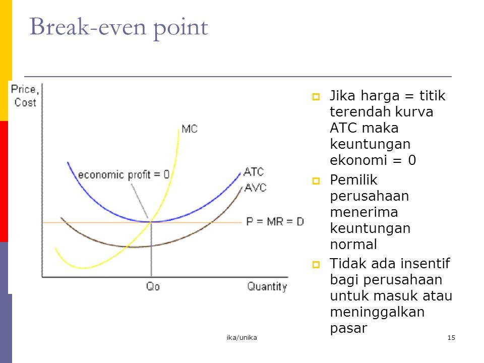 ika/unika15 Break-even point  Jika harga = titik terendah kurva ATC maka keuntungan ekonomi = 0  Pemilik perusahaan menerima keuntungan normal  Tid