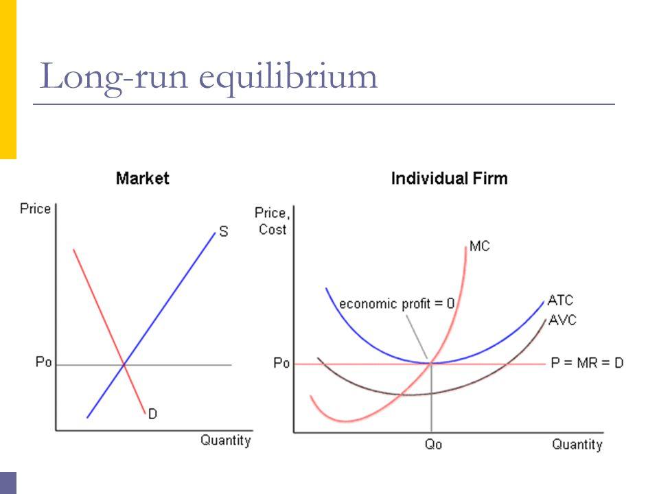 ika/unika19 Long-run equilibrium