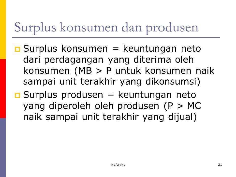 ika/unika21 Surplus konsumen dan produsen  Surplus konsumen = keuntungan neto dari perdagangan yang diterima oleh konsumen (MB > P untuk konsumen nai