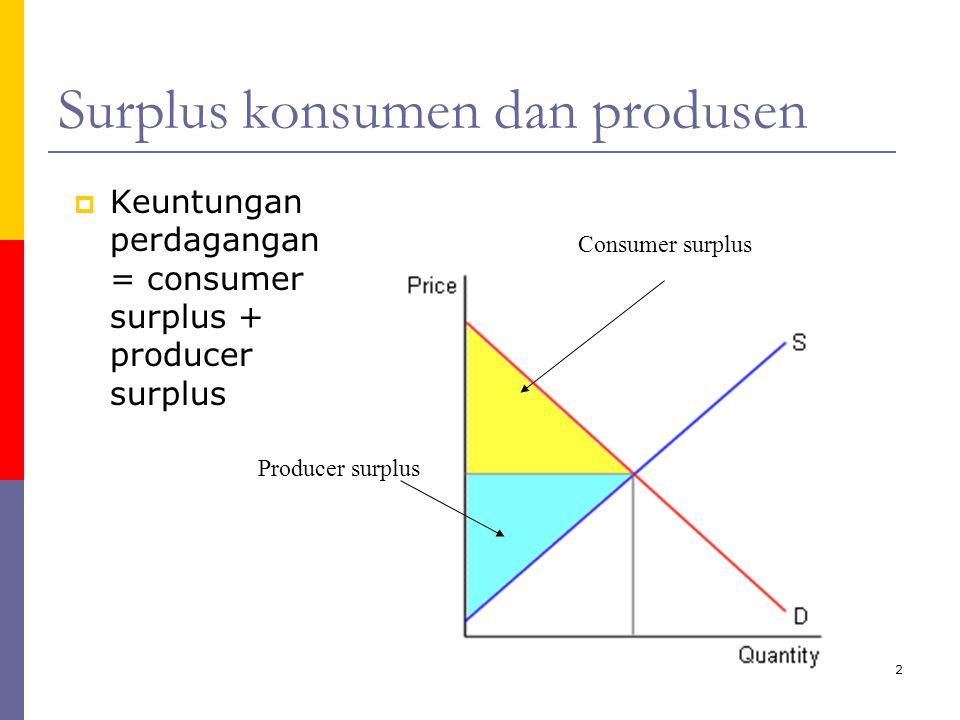 ika/unika22 Surplus konsumen dan produsen  Keuntungan perdagangan = consumer surplus + producer surplus Consumer surplus Producer surplus