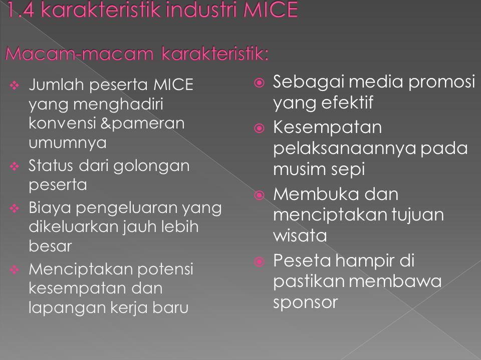  Jumlah peserta MICE yang menghadiri konvensi &pameran umumnya  Status dari golongan peserta  Biaya pengeluaran yang dikeluarkan jauh lebih besar 