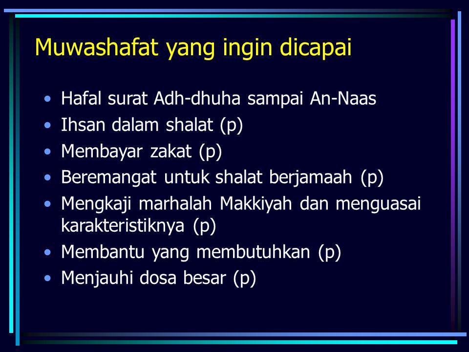 Muwashafat yang ingin dicapai Hafal surat Adh-dhuha sampai An-Naas Ihsan dalam shalat (p) Membayar zakat (p) Beremangat untuk shalat berjamaah (p) Men
