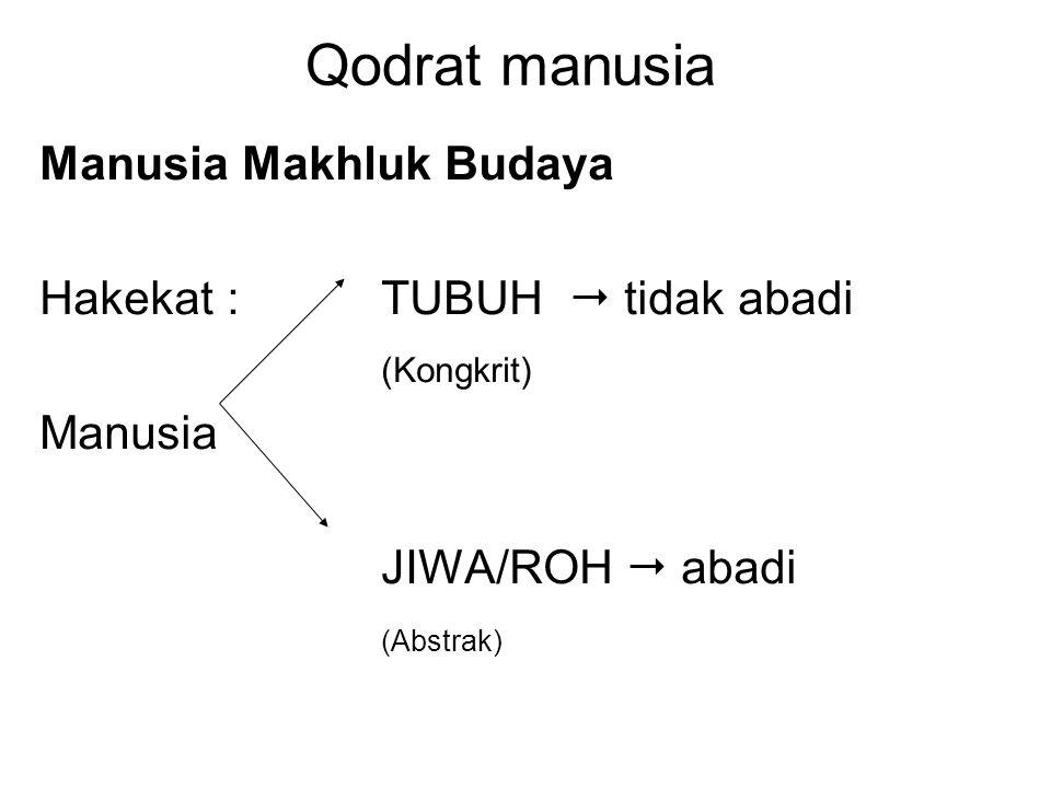 Qodrat manusia Manusia Makhluk Budaya Hakekat : TUBUH  tidak abadi (Kongkrit) Manusia JIWA/ROH  abadi (Abstrak)