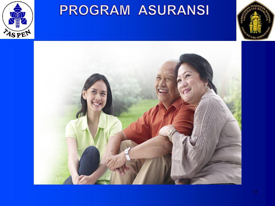 PROGRAM ASURANSI & PENSIUN PNS ( Sejak tahun 1994 s/d Sekarang ) Penghasilan 90 % Penghasilan 90 % Penghasilan 10 % Penghasilan 10 % Iuran Pensiun 4,