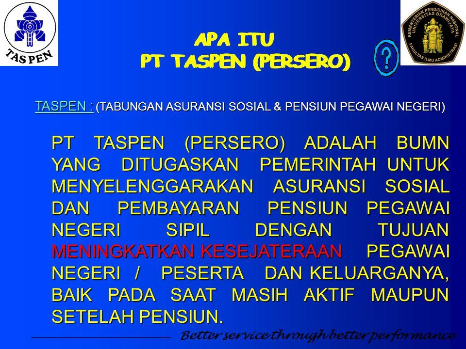 2 PT.TASPEN(PERSERO) CABANG MALANG PT.TASPEN(PERSERO) CABANG MALANG Jalan Raden Intan Arjosari Malang