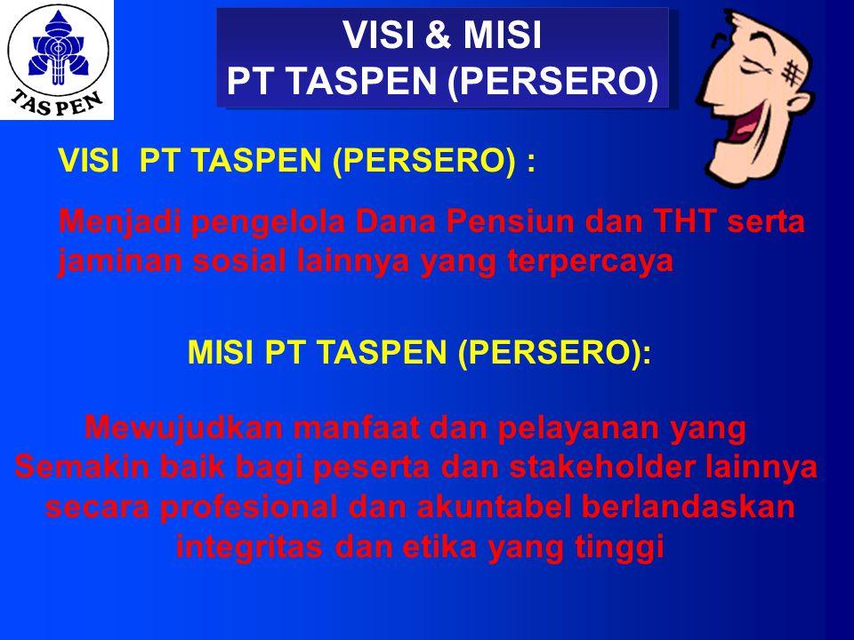 PROSES PERUBAHAN BADAN HUKUM PT TASPEN (PERSERO) Better service through better performance Perusahaan Negara Dana Tabungan dan Asuransi Pegawai Neger