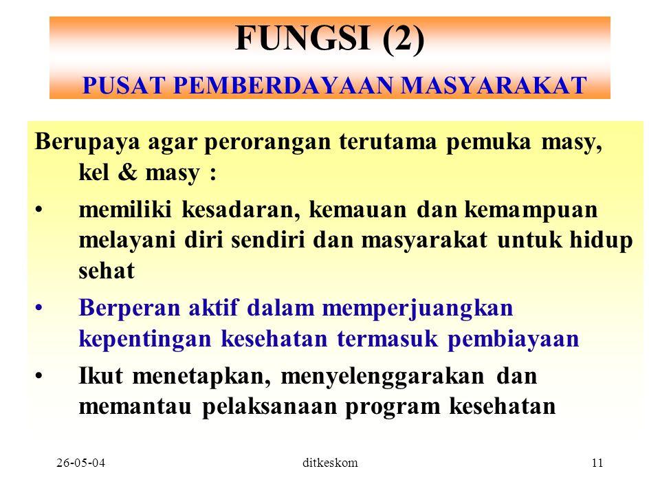 26-05-04ditkeskom11 FUNGSI (2) PUSAT PEMBERDAYAAN MASYARAKAT Berupaya agar perorangan terutama pemuka masy, kel & masy : memiliki kesadaran, kemauan d