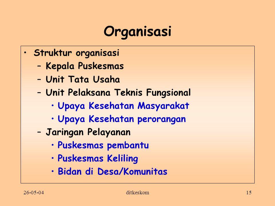 26-05-04ditkeskom15 Organisasi Struktur organisasi –Kepala Puskesmas –Unit Tata Usaha –Unit Pelaksana Teknis Fungsional Upaya Kesehatan Masyarakat Upa