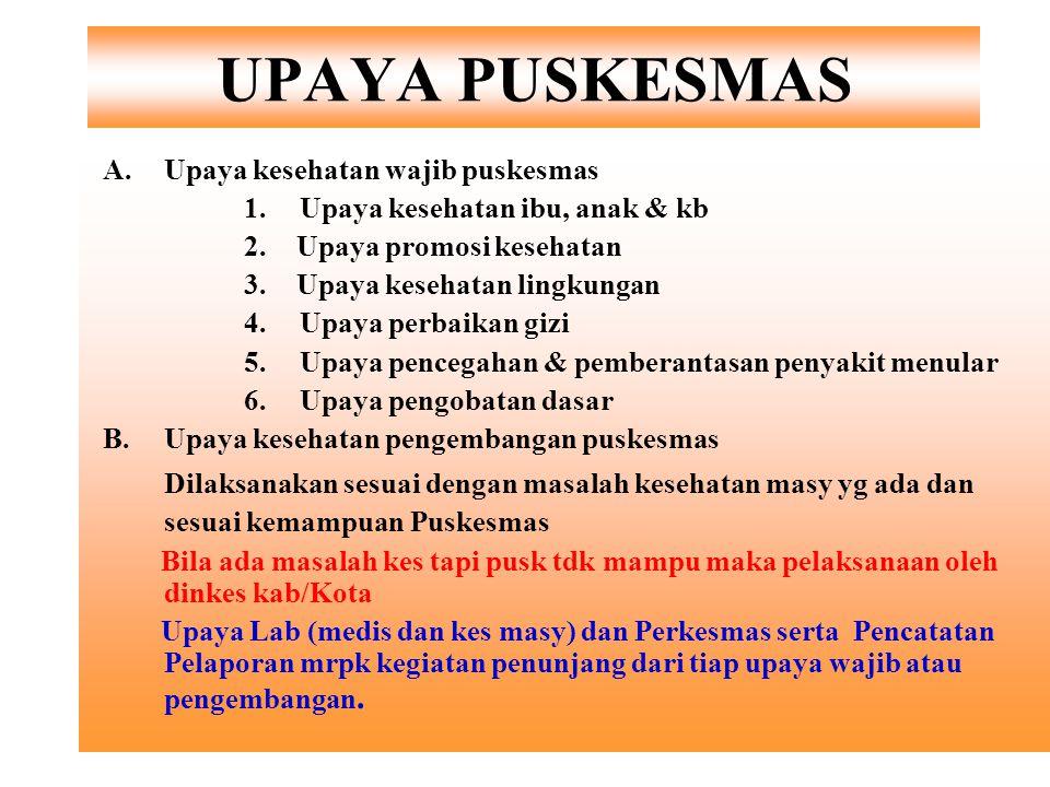 26-05-04ditkeskom18 UPAYA PUSKESMAS A.Upaya kesehatan wajib puskesmas 1.Upaya kesehatan ibu, anak & kb 2.Upaya promosi kesehatan 3.Upaya kesehatan lin