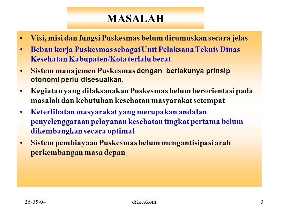 26-05-04ditkeskom3 MASALAH Visi, misi dan fungsi Puskesmas belum dirumuskan secara jelas Beban kerja Puskesmas sebagai Unit Pelaksana Teknis Dinas Kes