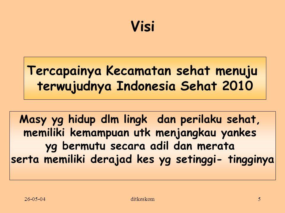 26-05-04ditkeskom5 Visi Tercapainya Kecamatan sehat menuju terwujudnya Indonesia Sehat 2010 Masy yg hidup dlm lingk dan perilaku sehat, memiliki kemam