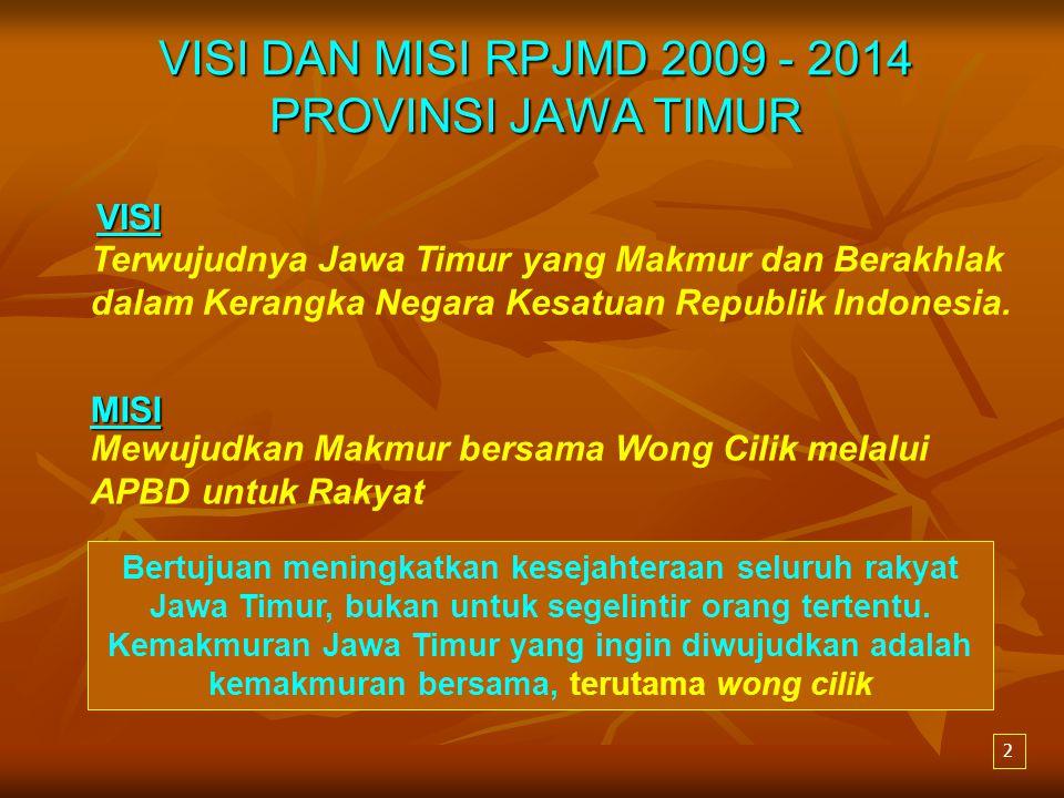 VISI DAN MISI RPJMD 2009 - 2014 PROVINSI JAWA TIMUR VISI MISI Terwujudnya Jawa Timur yang Makmur dan Berakhlak dalam Kerangka Negara Kesatuan Republik
