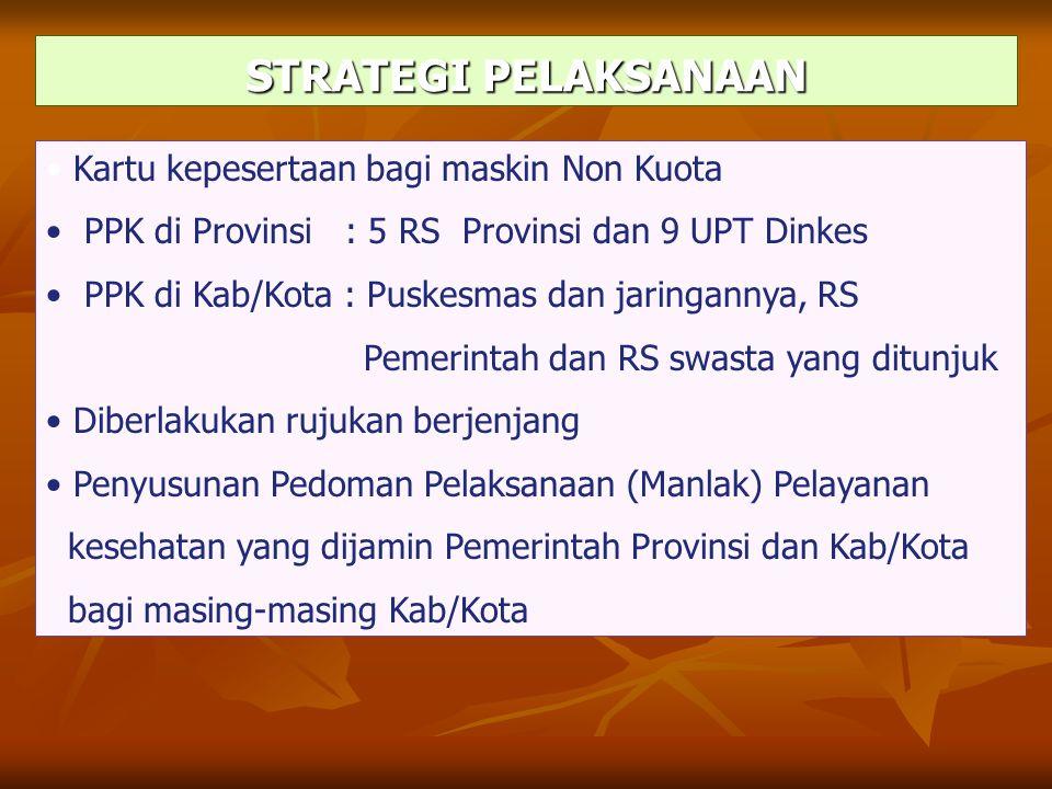 Kartu kepesertaan bagi maskin Non Kuota PPK di Provinsi : 5 RS Provinsi dan 9 UPT Dinkes PPK di Kab/Kota : Puskesmas dan jaringannya, RS Pemerintah da