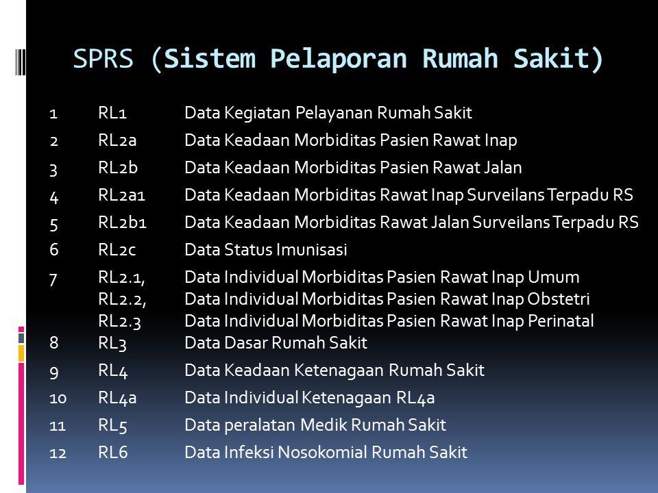 SPRS (Sistem Pelaporan Rumah Sakit) 1RL1Data Kegiatan Pelayanan Rumah Sakit 2RL2aData Keadaan Morbiditas Pasien Rawat Inap 3RL2bData Keadaan Morbidita