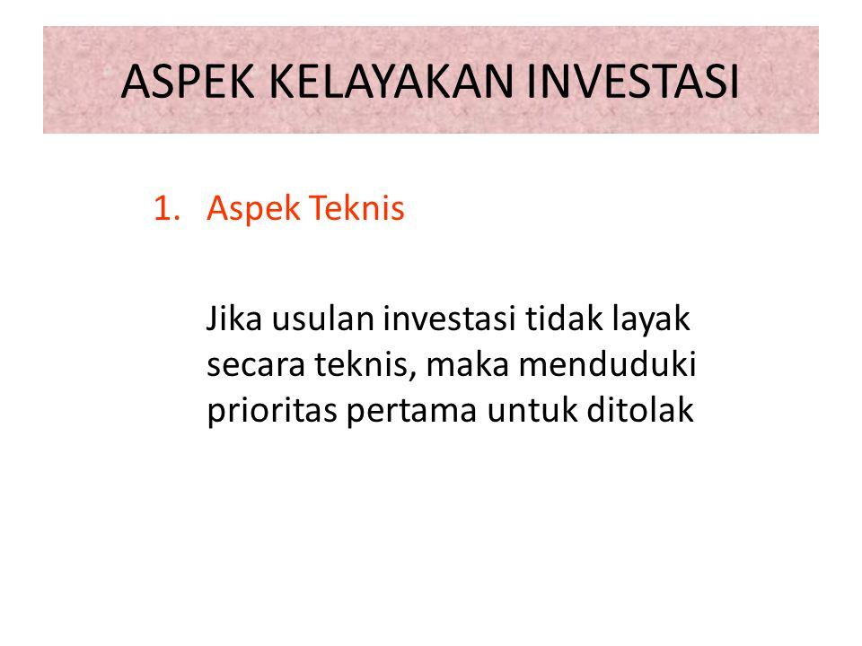 Evaluasi Kelayakan Investasi TeknisSosial - Budaya Finansial- Ekonomi Jika Secara Teknis tidak layak/tidak dimungkinkan maka Investasi ini menjadi pri