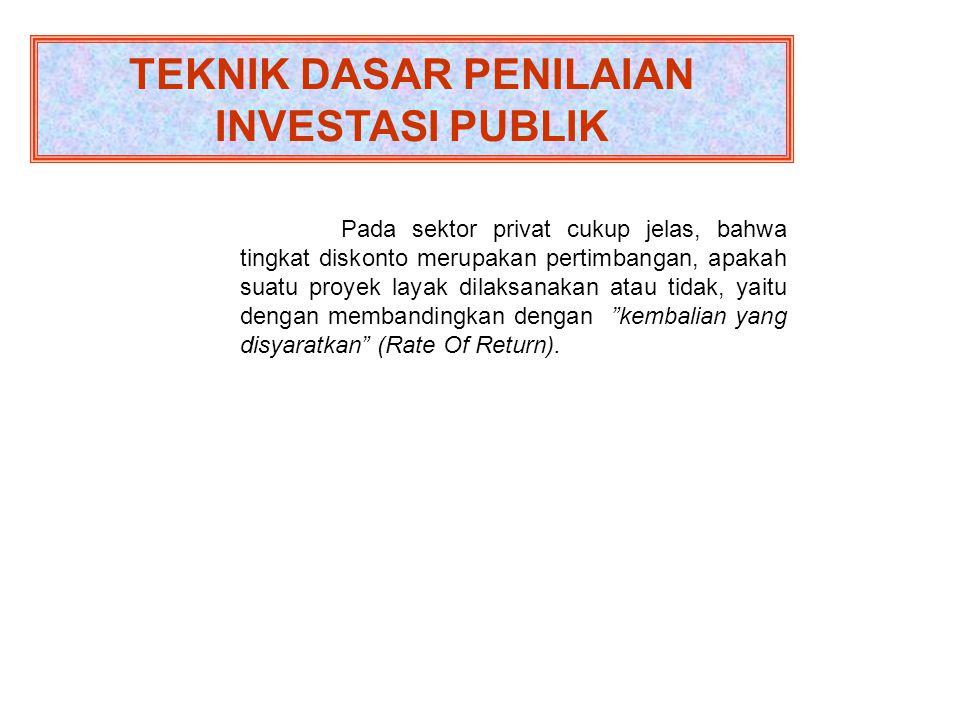 Faktor Yg Mempengaruhi Investasi Publik Capital Rationing adalah keadaan ketika organisasi mengalami kesulitan dalam membiayai investasi. Oleh karena