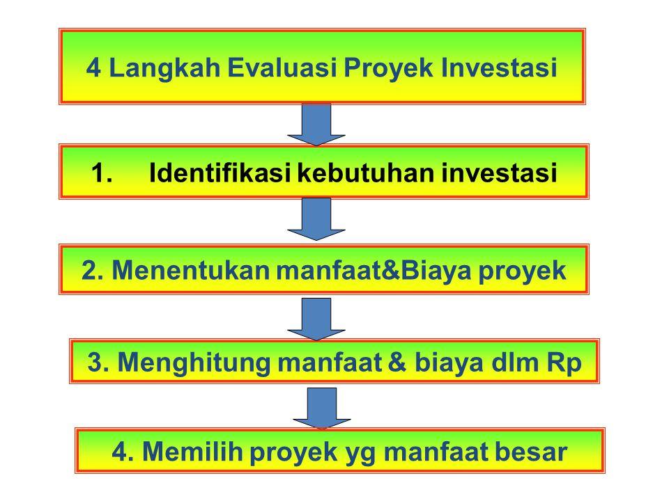 Kasus Tingkat keuntungan disyaratkan dari investasi modal adalah sebesar 20% Dengan tingkat keuntungan disyaratkan dari investasi utang adalah 10% Den